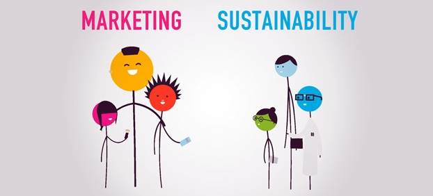 Marketing_sustainability